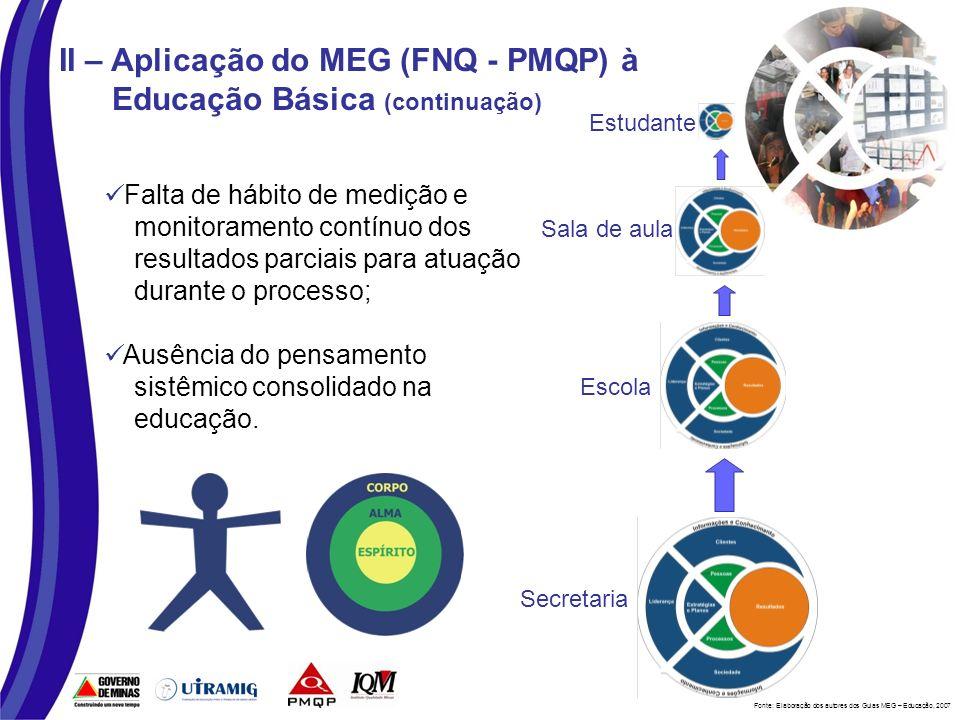 Contatos Fundação de Educação para o Trabalho de Minas Gerais UTRAMIG Av.