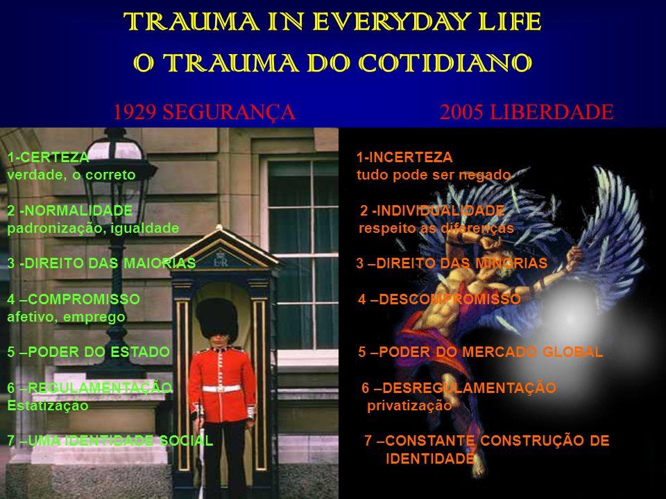 TRAUMA IN EVERYDAY LIFE O TRAUMA DO COTIDIANO 1929 SEGURANÇA2005 LIBERDADE 1-CERTEZA 1-INCERTEZA verdade, o correto tudo pode ser negado 2 -NORMALIDAD