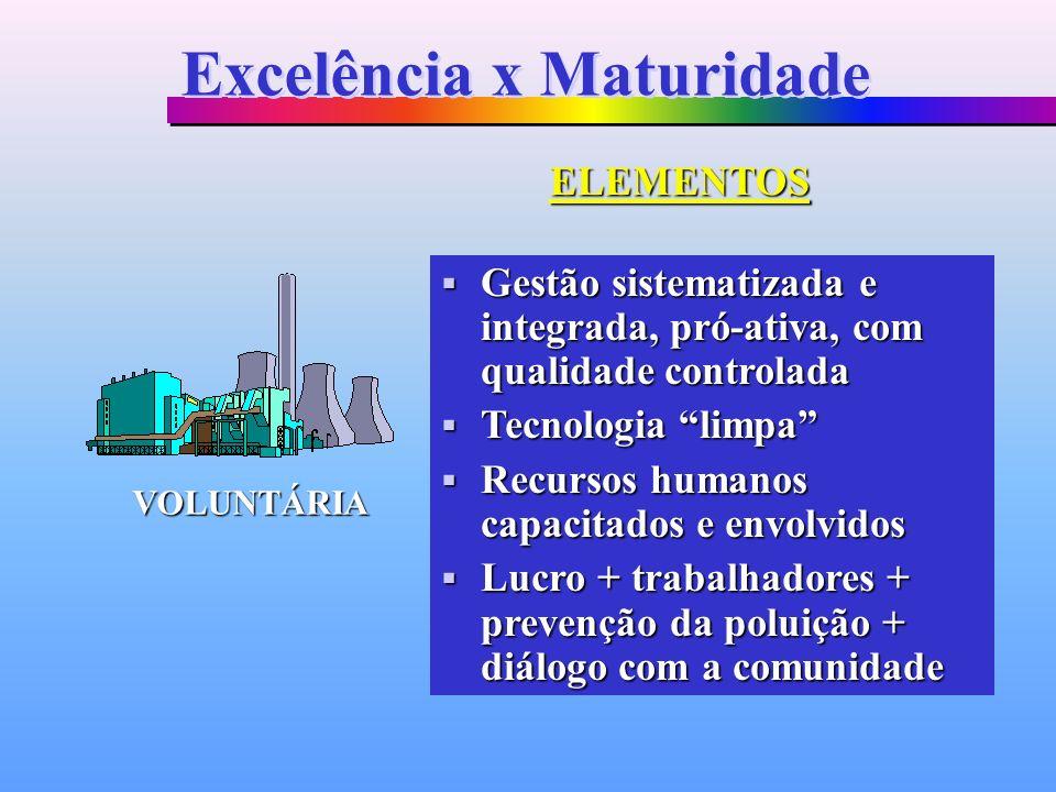 Gestão sistematizada e integrada, pró-ativa, com qualidade controlada Gestão sistematizada e integrada, pró-ativa, com qualidade controlada Tecnologia