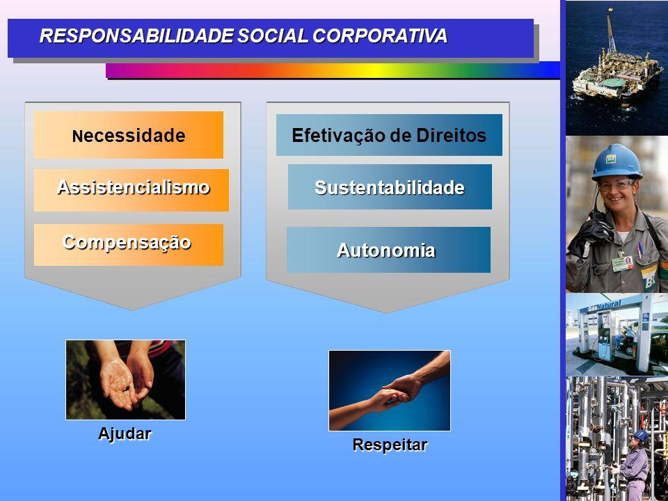 Visão: Desenvolvimento com Cidadania Multi institucional Sistêmico Estrutural EXEMPLOS DE MODELOS QUE ACREDITAMOS