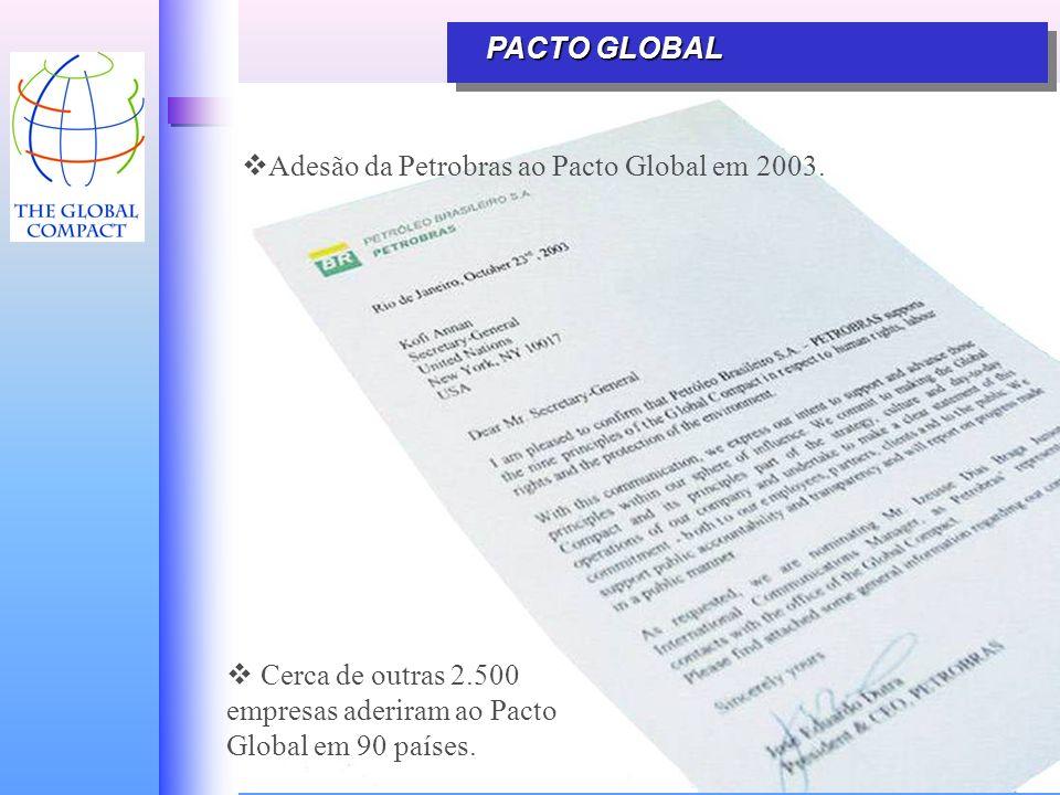 Adesão da Petrobras ao Pacto Global em 2003. PACTO GLOBAL Cerca de outras 2.500 empresas aderiram ao Pacto Global em 90 países.