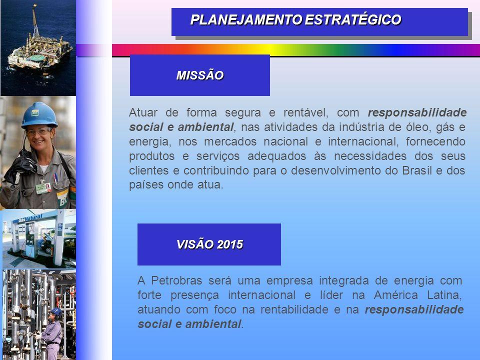 PLANEJAMENTO ESTRATÉGICO Atuar de forma segura e rentável, com responsabilidade social e ambiental, nas atividades da indústria de óleo, gás e energia