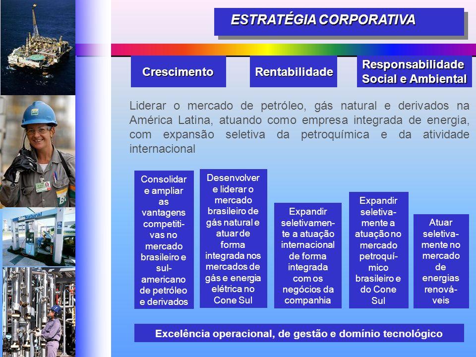 ESTRATÉGIA CORPORATIVA CrescimentoRentabilidadeResponsabilidade Social e Ambiental Liderar o mercado de petróleo, gás natural e derivados na América L