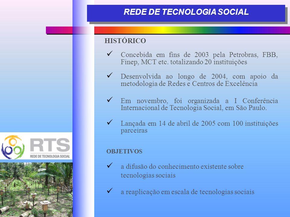 REDE DE TECNOLOGIA SOCIAL HISTÓRICO Concebida em fins de 2003 pela Petrobras, FBB, Finep, MCT etc. totalizando 20 instituições Desenvolvida ao longo d