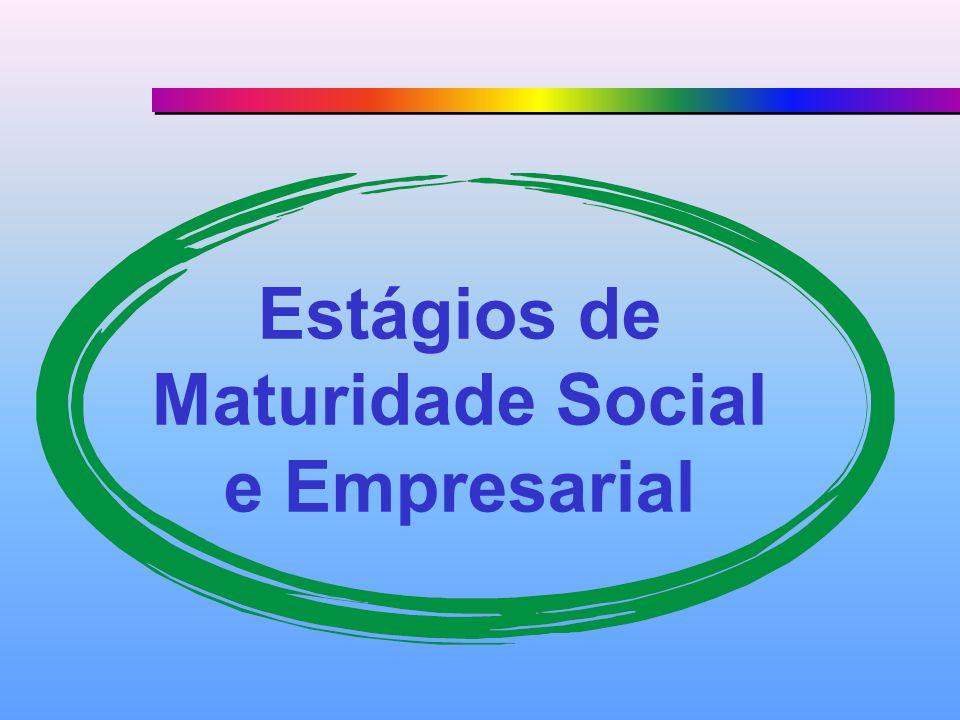 Estágios de Maturidade Social e Empresarial