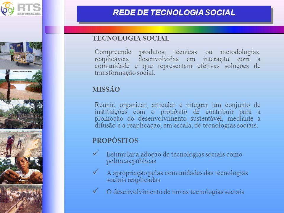 REDE DE TECNOLOGIA SOCIAL TECNOLOGIA SOCIAL Compreende produtos, técnicas ou metodologias, reaplicáveis, desenvolvidas em interação com a comunidade e