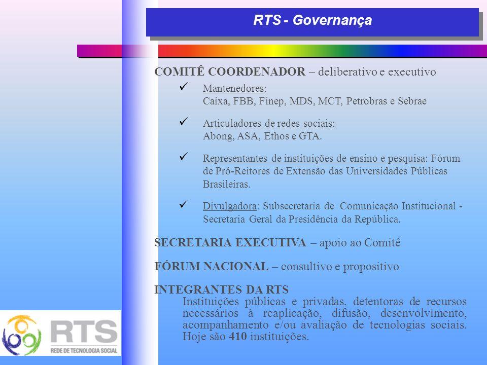 RTS - Governança COMITÊ COORDENADOR – deliberativo e executivo Mantenedores: Caixa, FBB, Finep, MDS, MCT, Petrobras e Sebrae Articuladores de redes so