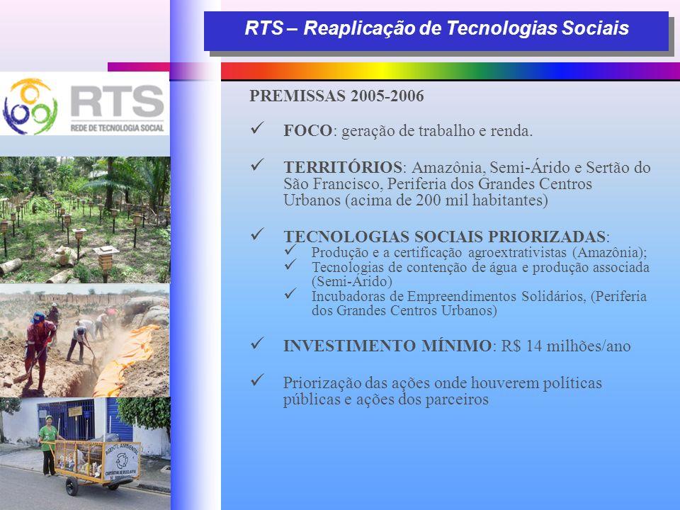 RTS – Reaplicação de Tecnologias Sociais PREMISSAS 2005-2006 FOCO: geração de trabalho e renda. TERRITÓRIOS: Amazônia, Semi-Árido e Sertão do São Fran