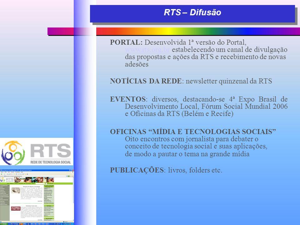 RTS – Difusão PORTAL: Desenvolvida 1ª versão do Portal, www.rts.org.br estabelecendo um canal de divulgação das propostas e ações da RTS e recebimento