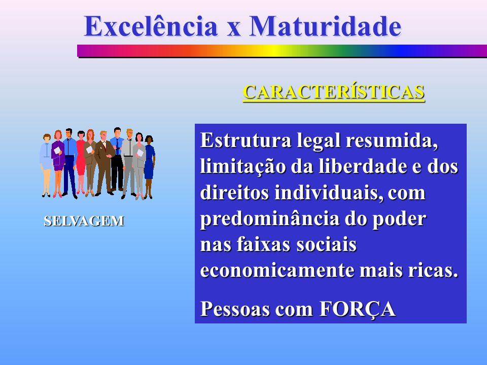 Estrutura legal resumida, limitação da liberdade e dos direitos individuais, com predominância do poder nas faixas sociais economicamente mais ricas.