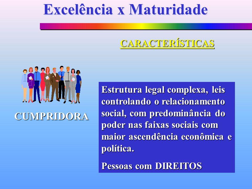 Estrutura legal complexa, leis e negociações entre partes definindo as bases do relacionamento social, com predominância do poder nas faixas sociais com maior ascendência política e capacidade de organização.