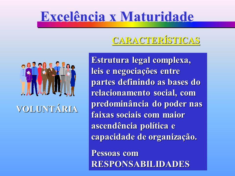 Estrutura legal complexa, leis e negociações entre partes definindo as bases do relacionamento social, com predominância do poder nas faixas sociais c