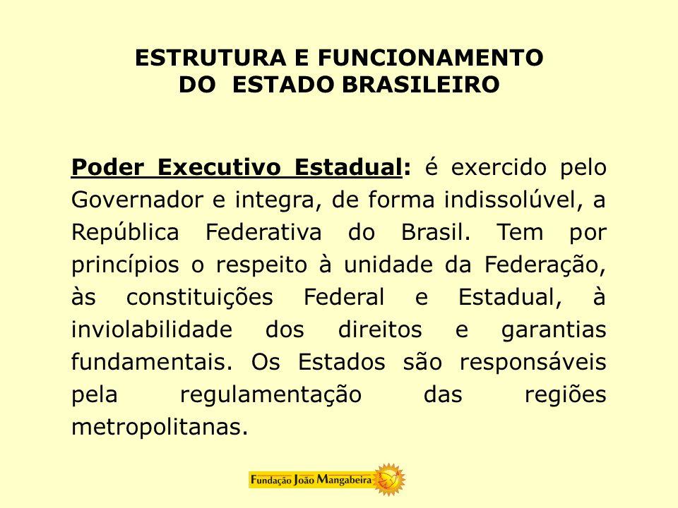 Poder Executivo Estadual: é exercido pelo Governador e integra, de forma indissolúvel, a República Federativa do Brasil. Tem por princípios o respeito