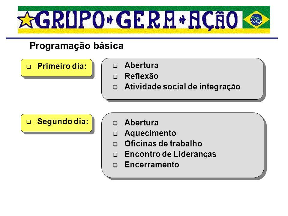 Programação básica Abertura Reflexão Atividade social de integração Primeiro dia: Segundo dia: Abertura Aquecimento Oficinas de trabalho Encontro de L