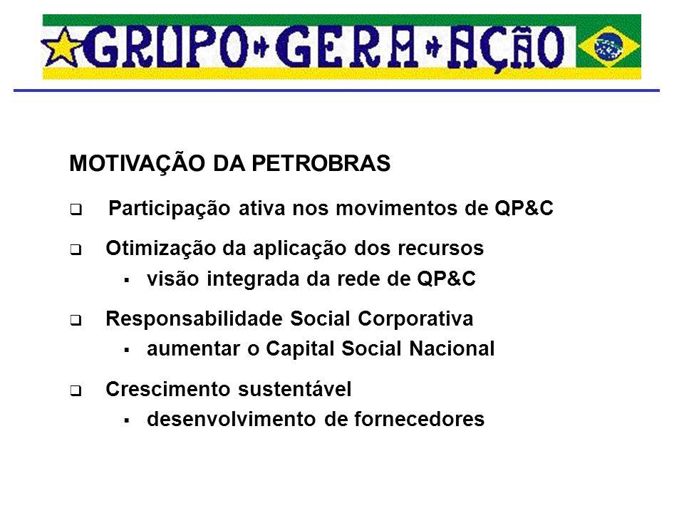MOTIVAÇÃO DA PETROBRAS Participação ativa nos movimentos de QP&C Otimização da aplicação dos recursos visão integrada da rede de QP&C Responsabilidade