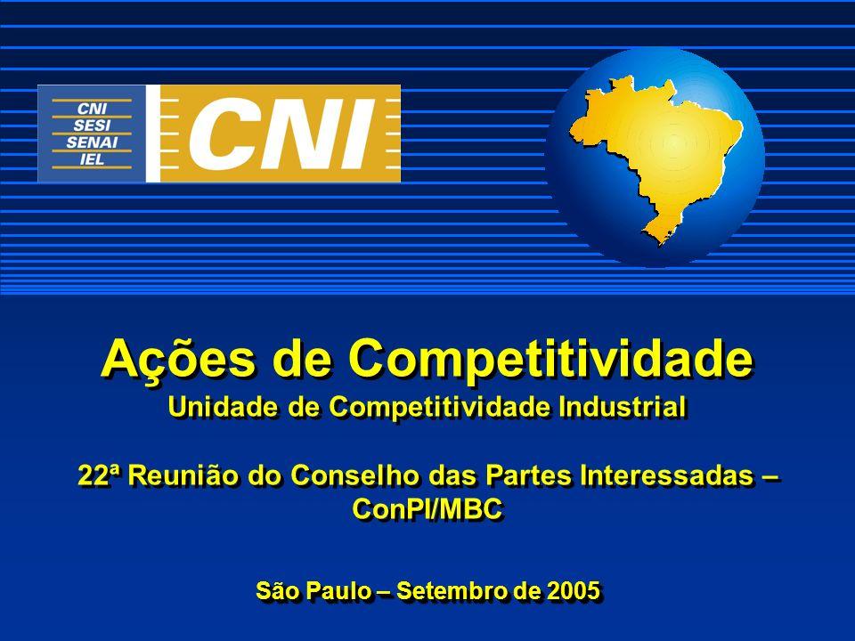 Ações de Competitividade Unidade de Competitividade Industrial 22ª Reunião do Conselho das Partes Interessadas – ConPI/MBC Ações de Competitividade Un
