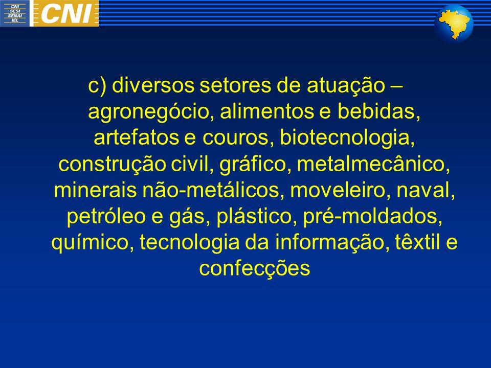 c) diversos setores de atuação – agronegócio, alimentos e bebidas, artefatos e couros, biotecnologia, construção civil, gráfico, metalmecânico, minera