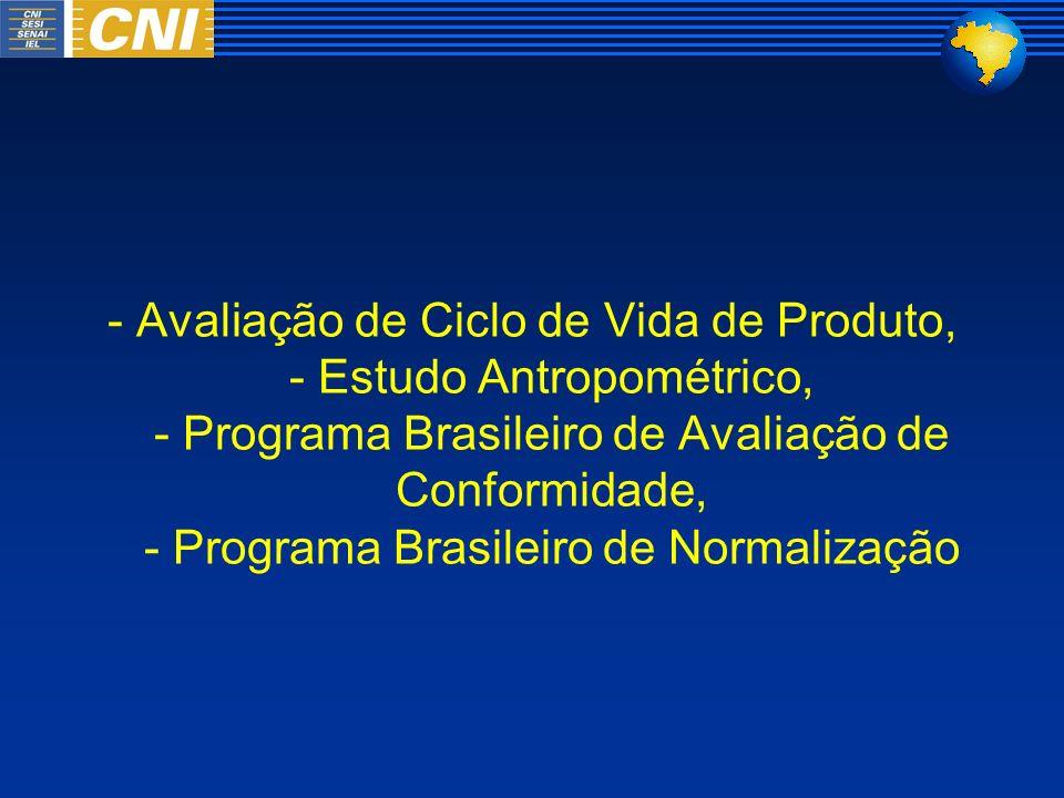 - Avaliação de Ciclo de Vida de Produto, - Estudo Antropométrico, - Programa Brasileiro de Avaliação de Conformidade, - Programa Brasileiro de Normali