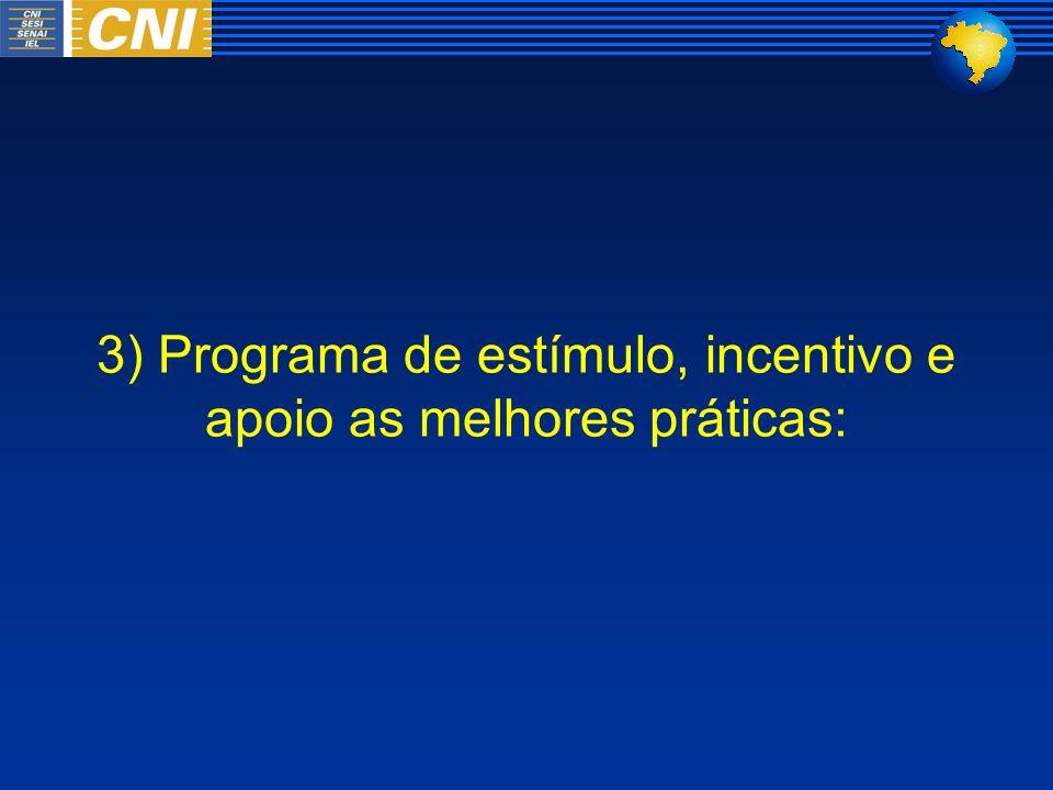 3) Programa de estímulo, incentivo e apoio as melhores práticas: