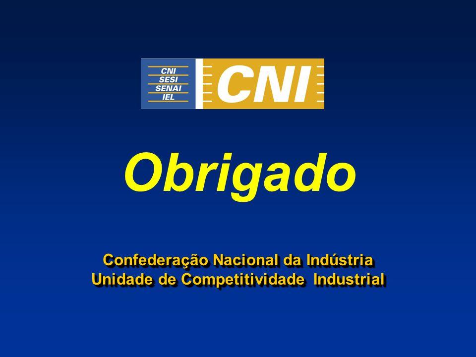 Obrigado Confederação Nacional da Indústria Unidade de Competitividade Industrial Confederação Nacional da Indústria Unidade de Competitividade Indust