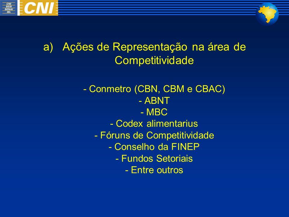 a)Ações de Representação na área de Competitividade - Conmetro (CBN, CBM e CBAC) - ABNT - MBC - Codex alimentarius - Fóruns de Competitividade - Conse