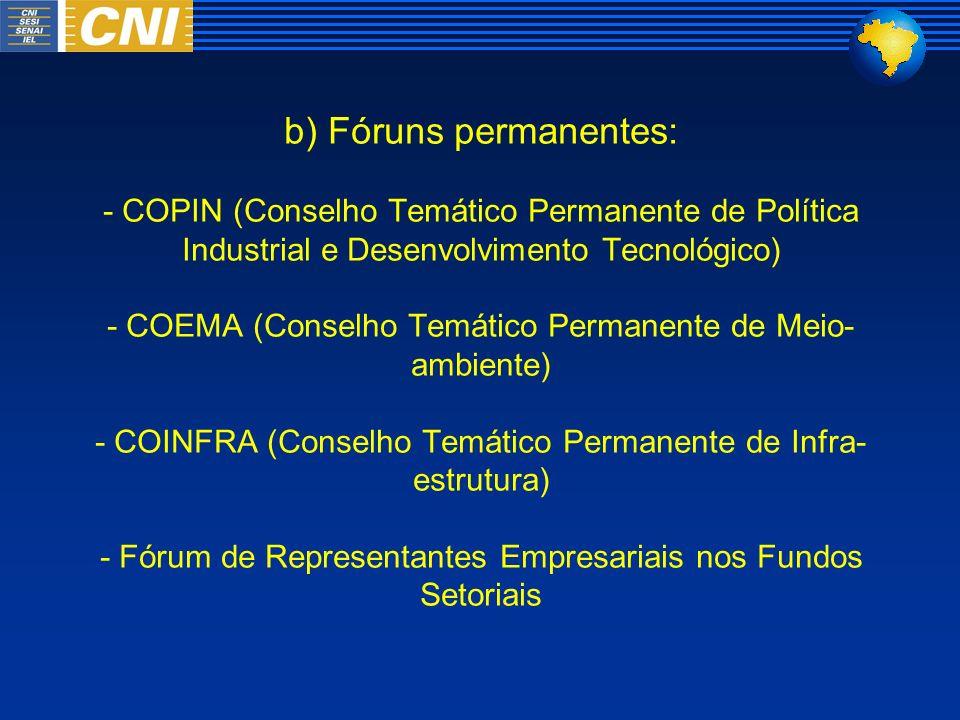 b) Fóruns permanentes: - COPIN (Conselho Temático Permanente de Política Industrial e Desenvolvimento Tecnológico) - COEMA (Conselho Temático Permanen