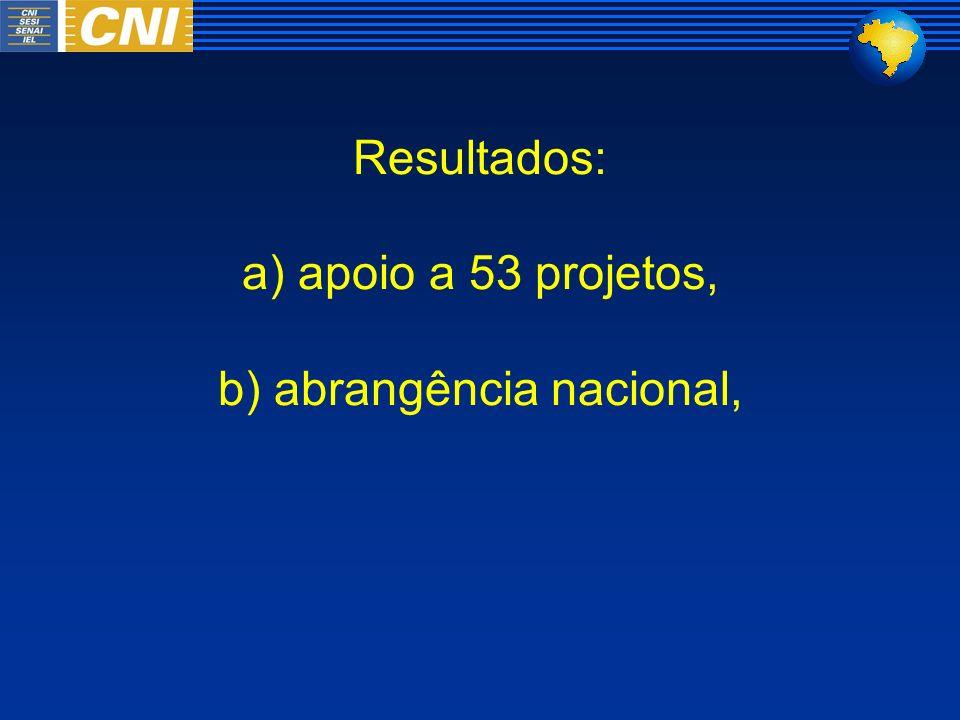Resultados: a) apoio a 53 projetos, b) abrangência nacional,