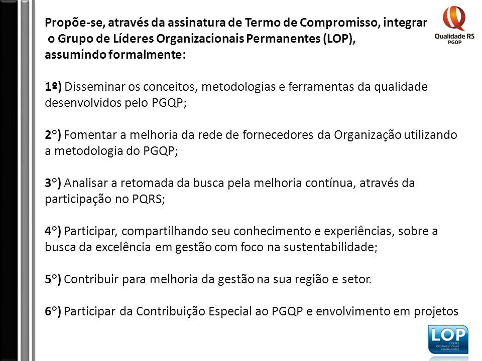 Propõe-se, através da assinatura de Termo de Compromisso, integrar o Grupo de Líderes Organizacionais Permanentes (LOP), assumindo formalmente: 1º) Disseminar os conceitos, metodologias e ferramentas da qualidade desenvolvidos pelo PGQP; 2°) Fomentar a melhoria da rede de fornecedores da Organização utilizando a metodologia do PGQP; 3°) Analisar a retomada da busca pela melhoria contínua, através da participação no PQRS; 4°) Participar, compartilhando seu conhecimento e experiências, sobre a busca da excelência em gestão com foco na sustentabilidade; 5°) Contribuir para melhoria da gestão na sua região e setor.