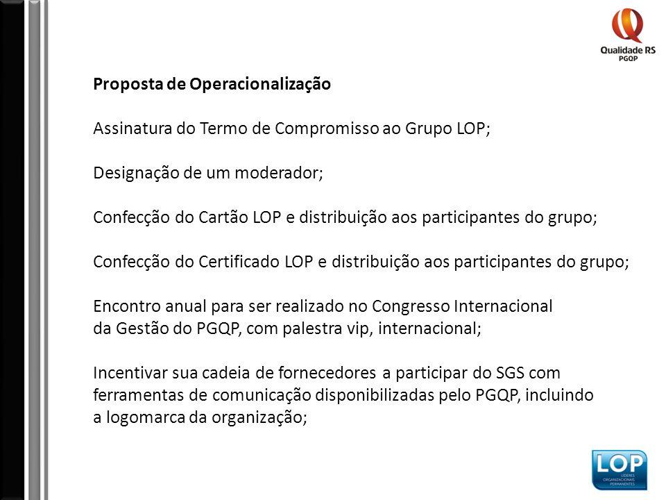 Proposta de Operacionalização Assinatura do Termo de Compromisso ao Grupo LOP; Designação de um moderador; Confecção do Cartão LOP e distribuição aos