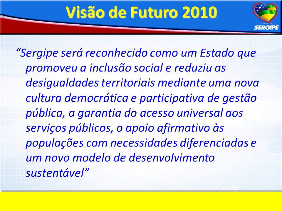 Visão de Futuro 2010 Sergipe será reconhecido como um Estado que promoveu a inclusão social e reduziu as desigualdades territoriais mediante uma nova