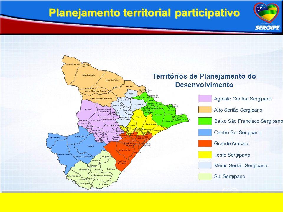 Territórios de Planejamento do Desenvolvimento Planejamento territorial participativo