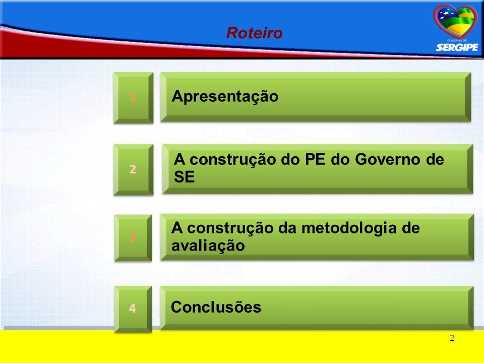 2 1 1 Roteiro 4 4 A construção da metodologia de avaliação Conclusões Apresentação A construção do PE do Governo de SE A construção do PE do Governo d