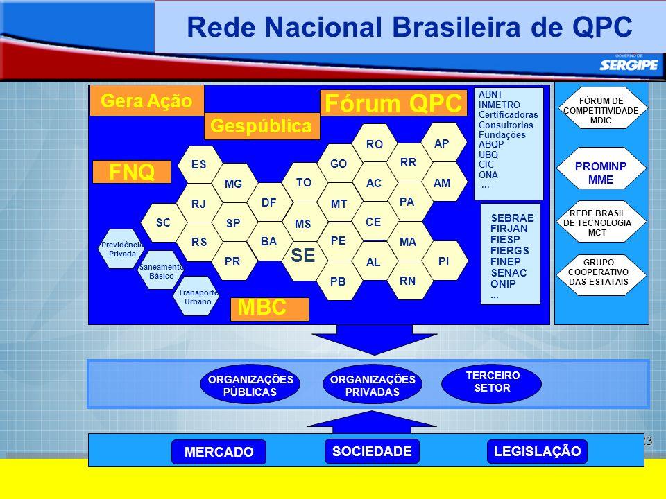 23 Rede Nacional Brasileira de QPC MBC DF MG SC PR TO GO ABNT INMETRO Certificadoras Consultorias Fundações ABQP UBQ CIC ONA... ORGANIZAÇÕES PÚBLICAS