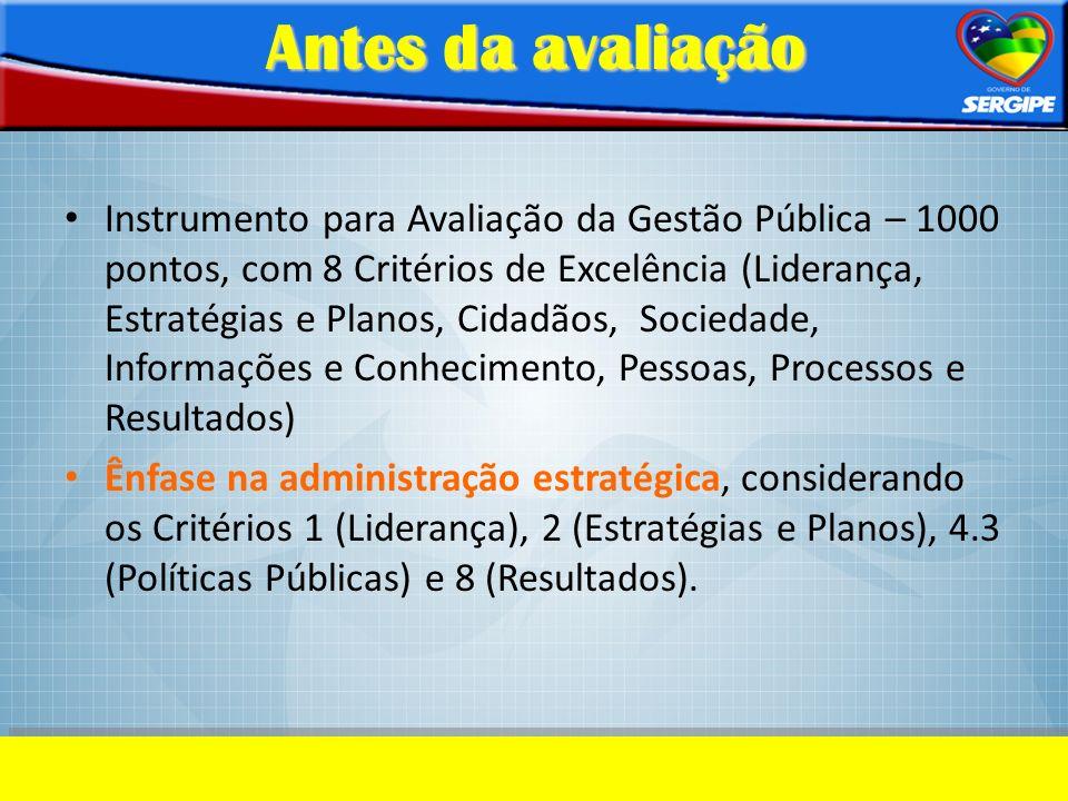 Antes da avaliação Instrumento para Avaliação da Gestão Pública – 1000 pontos, com 8 Critérios de Excelência (Liderança, Estratégias e Planos, Cidadão