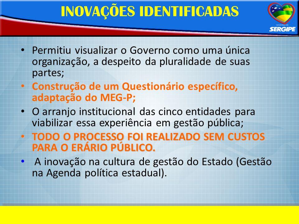 INOVAÇÕES IDENTIFICADAS Permitiu visualizar o Governo como uma única organização, a despeito da pluralidade de suas partes; Construção de um Questioná