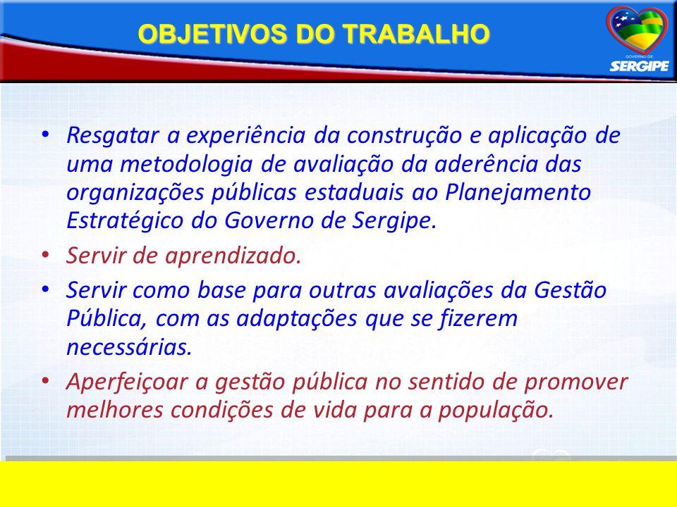 Resgatar a experiência da construção e aplicação de uma metodologia de avaliação da aderência das organizações públicas estaduais ao Planejamento Estr