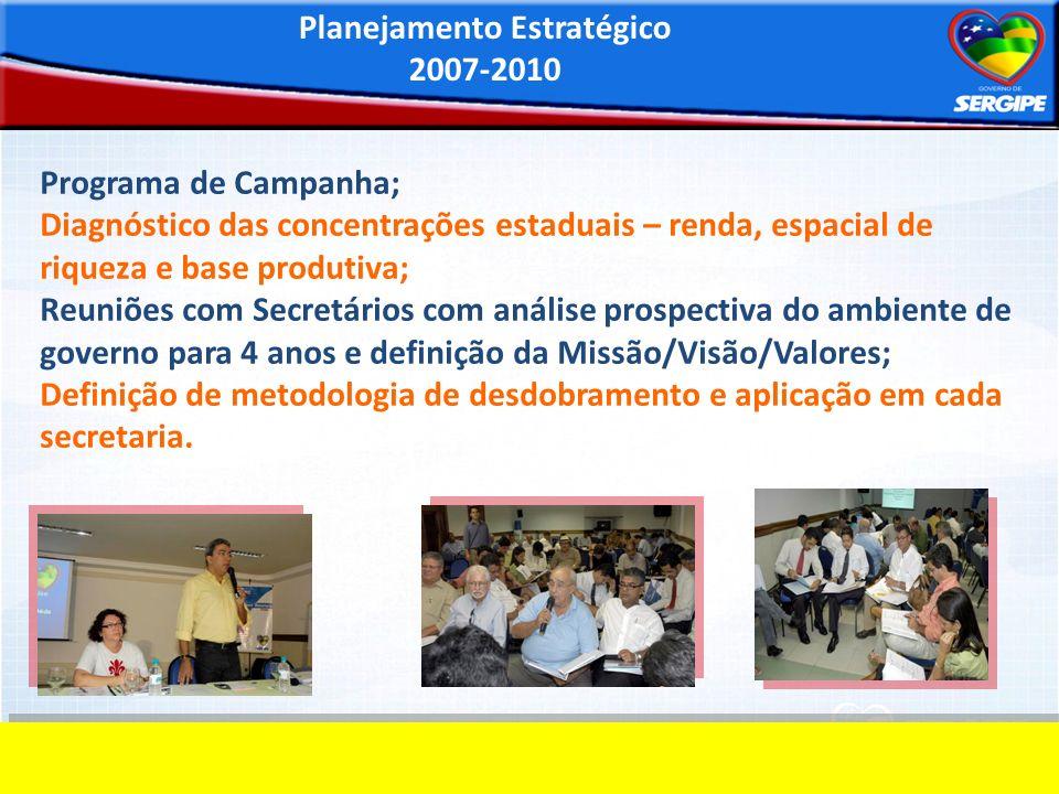 Programa de Campanha; Diagnóstico das concentrações estaduais – renda, espacial de riqueza e base produtiva; Reuniões com Secretários com análise pros