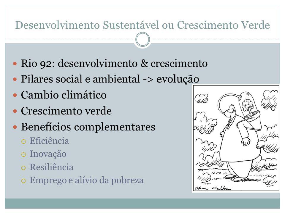 Desenvolvimento Sustentável ou Crescimento Verde Rio 92: desenvolvimento & crescimento Pilares social e ambiental - > evolução Cambio climático Cresci