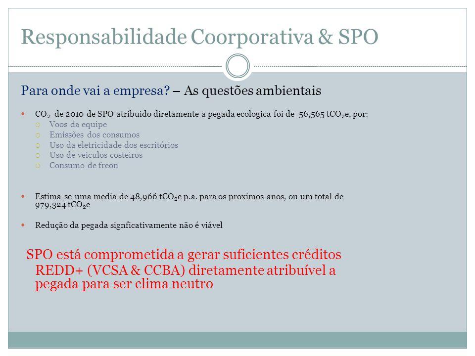 Responsabilidade Coorporativa & SPO Para onde vai a empresa? – As questões ambientais CO 2 de 2010 de SPO atribuido diretamente a pegada ecologica foi