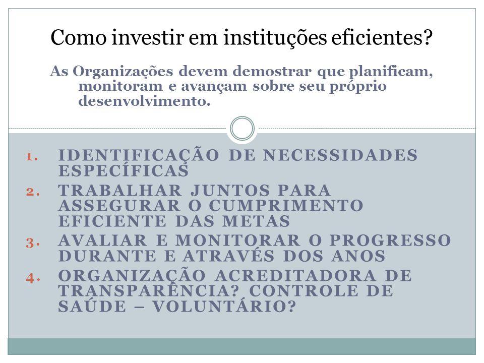 As Organizações devem demostrar que planificam, monitoram e avançam sobre seu próprio desenvolvimento. 1. IDENTIFICAÇÃO DE NECESSIDADES ESPECÍFICAS 2.