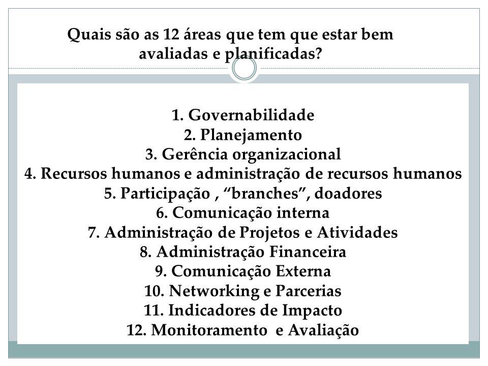 1. Governabilidade 2. Planejamento 3. Gerência organizacional 4. Recursos humanos e administração de recursos humanos 5. Participação, branches, doado