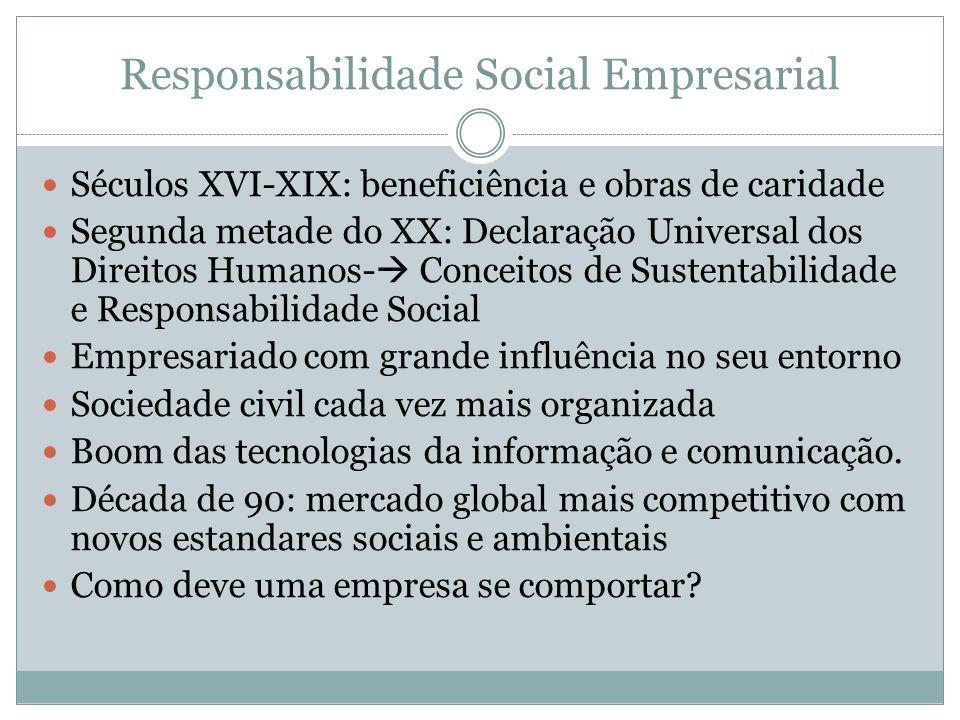 O Caso da Guyra e SPO Necessidades sociais e ambientais no Paraguai Empresa internacional com responsabilidade social e ambiental Integração de interesses sociais e ambientais Indicadores de sucesso (social, ambiental e econômico) Oportunidades para experiências piloto em REDD+