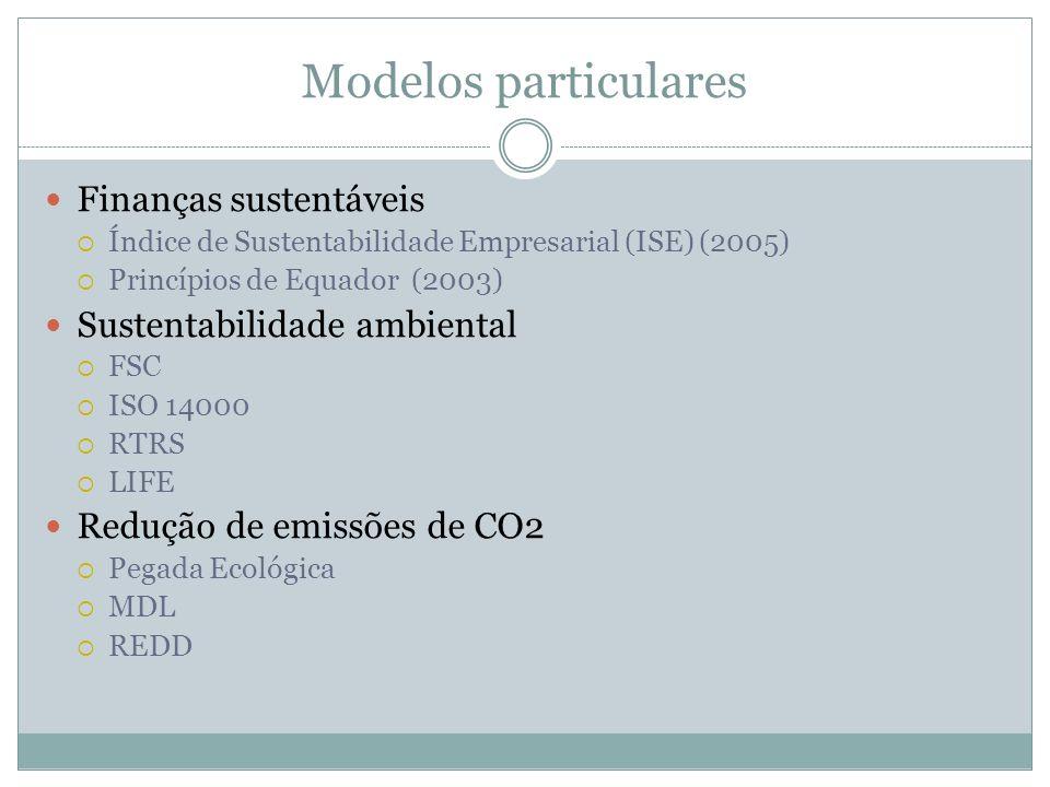 Modelos particulares Finanças sustentáveis Índice de Sustentabilidade Empresarial (ISE) (2005) Princípios de Equador (2003) Sustentabilidade ambiental