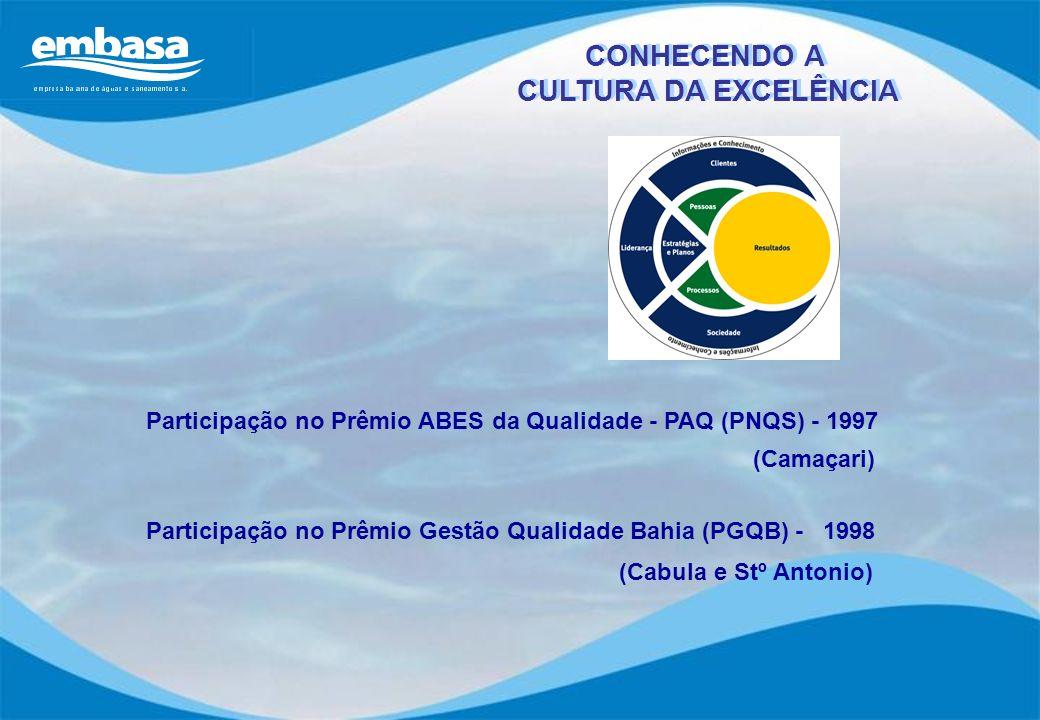 Participação no Prêmio ABES da Qualidade - PAQ (PNQS) - 1997 (Camaçari) Participação no Prêmio Gestão Qualidade Bahia (PGQB) - 1998 (Cabula e Stº Anto