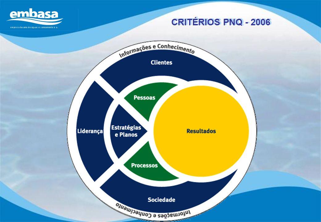 CRITÉRIOS PNQ - 2006