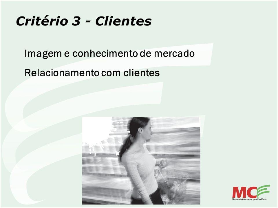 Critério 3 - Clientes Imagem e conhecimento de mercado Relacionamento com clientes