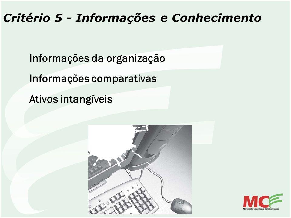 Critério 5 - Informações e Conhecimento Informações da organização Informações comparativas Ativos intangíveis