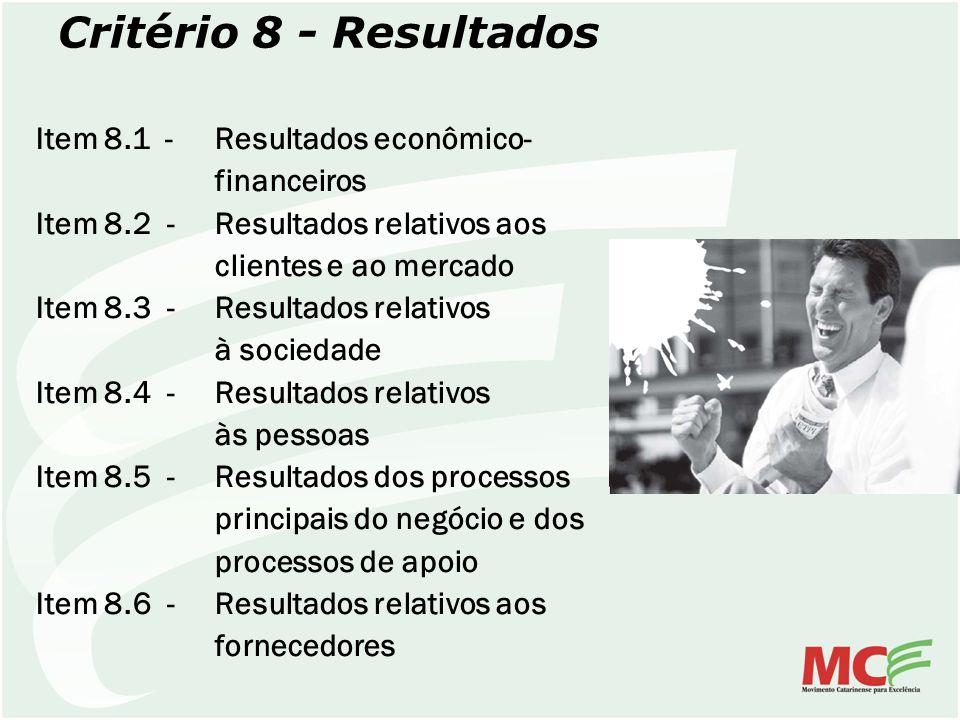 Critério 8 - Resultados Item 8.1 - Resultados econômico- financeiros Item 8.2 - Resultados relativos aos clientes e ao mercado Item 8.3 - Resultados r