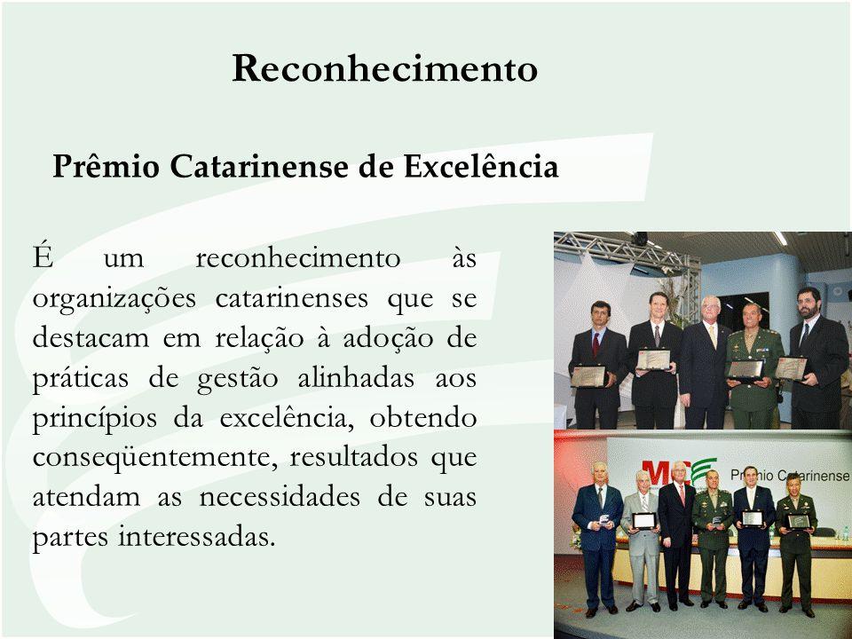 Reconhecimento É um reconhecimento às organizações catarinenses que se destacam em relação à adoção de práticas de gestão alinhadas aos princípios da