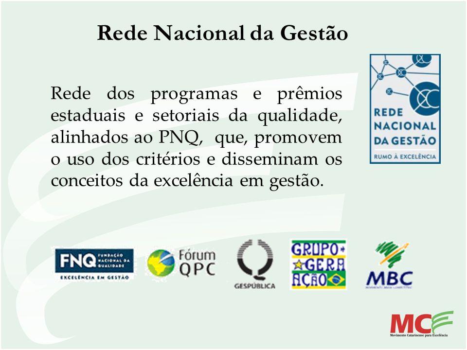 Rede Nacional da Gestão Rede dos programas e prêmios estaduais e setoriais da qualidade, alinhados ao PNQ, que, promovem o uso dos critérios e dissemi